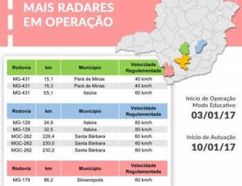 Rodovias mineiras recebem mais dez radares fixos